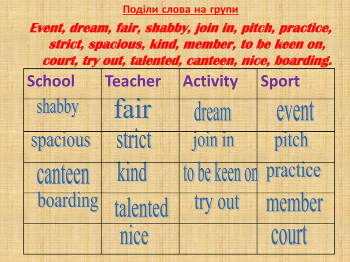 Поділи слова на групи. Event, dream, fair, shabby, join in, pitch, practice, strict, spacious, kind, member, to be keen on, court, try out, talented, canteen, nice, boarding.dreamfairshabbyeventjoin inpitchpracticestrictspaciouskind. School. Teacher. Activity. Sportmemberto be keen oncourttry outtalentedcanteenniceboarding