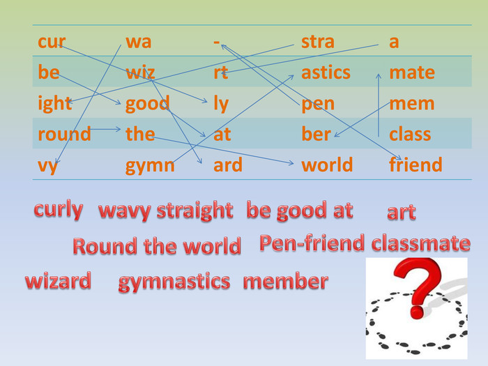 {5 FD0 F851-EC5 A-4 D38-B0 AD-8093 EC10 F338}curwa-straabewizrtasticsmateightgoodlypenmemroundtheatberclassvygymnardworldfriendcurlywizard. Round the world. Pen-friendclassmateartbe good atstraightwavymembergymnastics