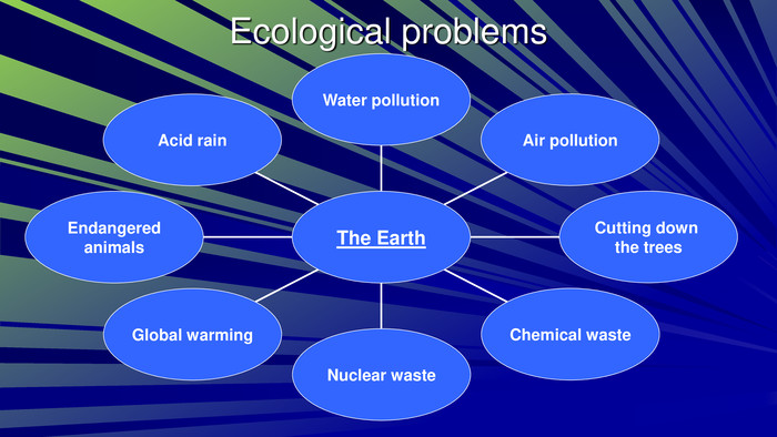 Ecological problems. Acid rain. Endangeredanimals. Global warming. Nuclear waste. Chemical waste. Cutting down the trees. Air pollution. Water pollution. The Earth