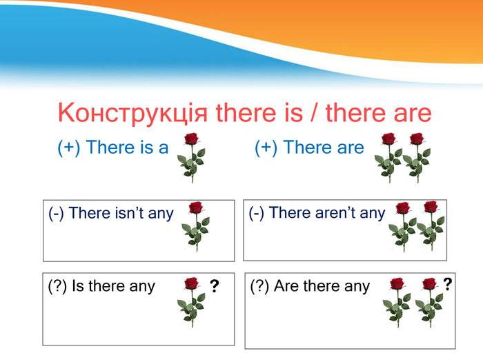 Конструкція there is / there are (+) There is a  (+) There are  (-) There isn't any  (-) There aren't any  (?) Is there any  (?) Are there any