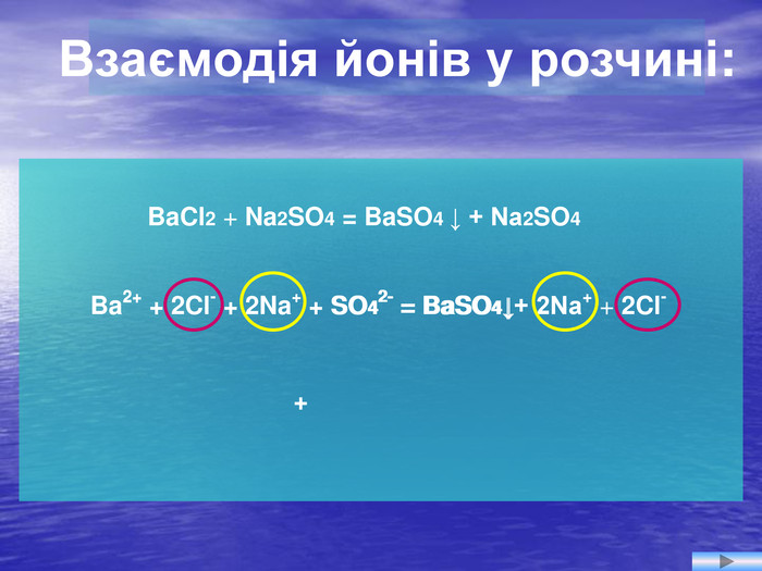 BaCl2 + Na2SO4 = BaSO4 ↓ + Na2SO4 Ba2+ + 2Cl- + 2Na+ + SO42- = BaSO4↓+ 2Na+ + 2Cl- + Взаємодія йонів у розчині: Ba2+  SO42-  = BaSO4↓