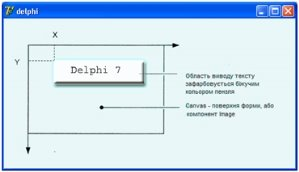 http://programming.in.ua/images/stories/articles/delphi_kuzbyt/graphic_elements_delphi_4.jpg