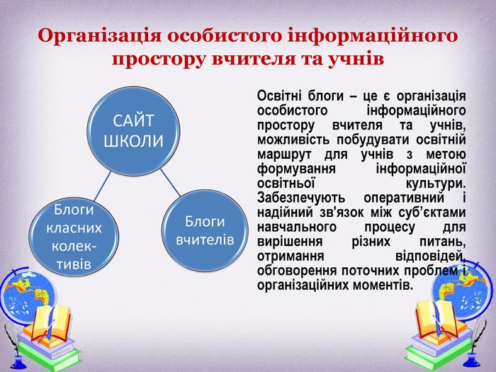 Організація особистого інформаційного простору вчителя та учнів. Освітні  блоги – це є організація особистого інформаційного 6ca0f427d86db
