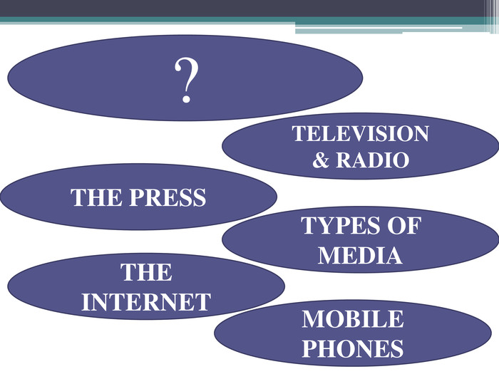 ? TELEVISION 
