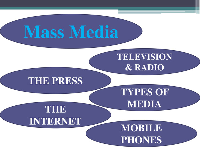 Mass Media TELEVISION 