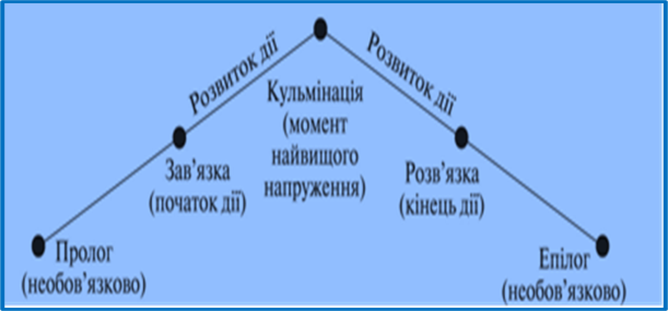 http://notatka.at.ua/_pu/4/70824861.png