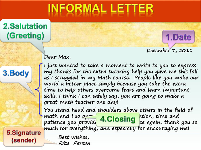 Informal Letter                                                                                       December 7, 2011 Dear Max,I just wanted to take a moment to write to you to express my thanks for the extra tutoring help you gave me this fall as I struggled in my Math course.  People like you make our world a better place simply because you take the extra time to help others overcome fears and learn important skills. I think I can safely say, you are going to make a great math teacher one day!You stand head and shoulders above others in the field of math and I so appreciate the information, time and patience you provided to me. So, once again, thank you so much for everything, and especially for encouraging me! Best wishes, Rita Person2. Salutation (Greeting)1. Date4. Closing3. Body5. Signature(sender)