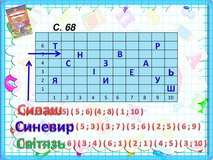 {5 C22544 A-7 EE6-4342-B048-85 BDC9 FD1 C3 A} 6 5 4 3 2 1 1 2 3 4 5 6 7 8 9 10 ЯТСНІИЗВЕАУРЬШ1 )(4 ; 2 ) (2 ; 5) ( 5 ; 6) (4 ; 8) ( 1 ; 10 )2 ) ( 4 ; 2 ) ( 2; 5 ) ( 5 ; 3 ) ( 3 ; 7 ) ( 5 ; 6 ) ( 2 ; 5 ) ( 6 ; 9 )3 ) ( 4 ; 2 ) ( 5 ; 6 ) ( 3 ; 4 ) ( 6 ; 1 ) ( 2 ; 1 ) ( 4 ; 5 ) ( 3 ; 10 )Сиваш. Синевир. Світязь. С. 68style.colorfillcolorstroke.colorfill.typestyle.colorfillcolorstroke.colorfill.typestyle.colorfillcolorstroke.colorfill.typestyle.colorfillcolorstroke.colorfill.typestyle.colorfillcolorstroke.colorfill.type