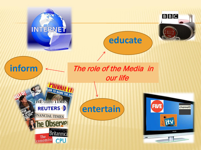 the role of media to inform educate and entertain The role of media at its most basic level, the role of the media is to entertain as responsibility to 'inform, educate and entertain.