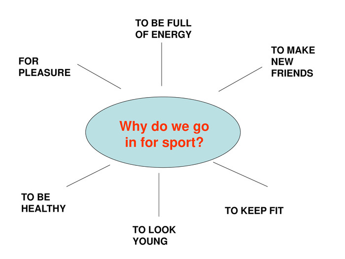 Why do we go in for sport? TO BE FULL OF ENERGY TO MAKE NEW FRIENDS TO KEEP FIT TO LOOK YOUNG TO BE HEALTHY FOR PLEASURE