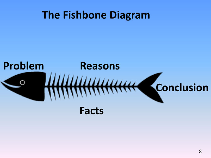 Problem. Facts. Reasons. Conclusion. The Fishbone Diagram8