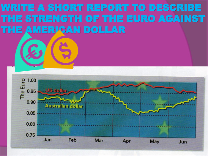 WRITE A SHORT REPORT TO DESCRIBE THE STRENGTH OF THE EURO AGAINST THE AMERICAN DOLLARstyle.colorfillcolorfill.type