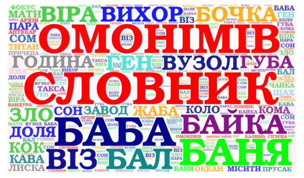 C:\Documents and Settings\Елена\Мои документы\ЗНАДИ ЗАЙВЕ.png