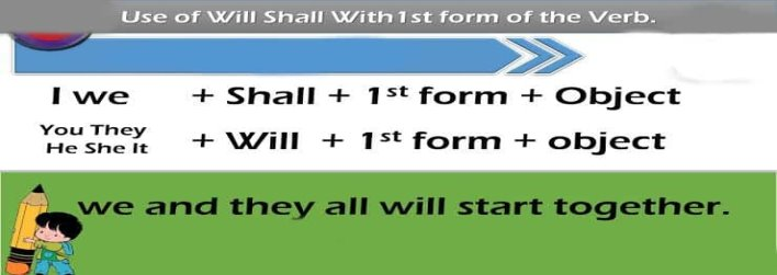 Detailed] Difference Between Will and Shall (With Examples and Table)
