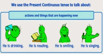 Описание: ENGLISH FOR KIDS : Present Continuous