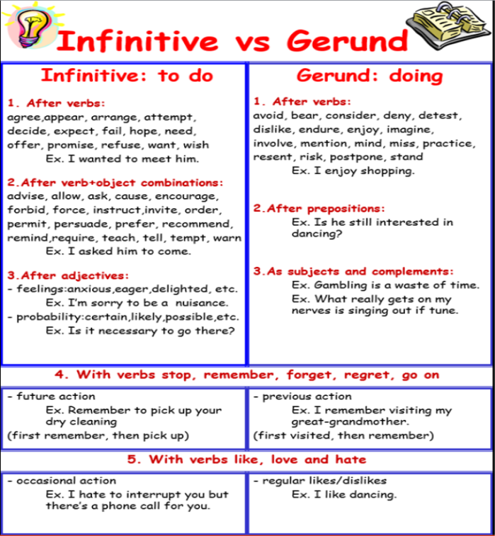 English for you ;): Gerund or Infinitive ?!
