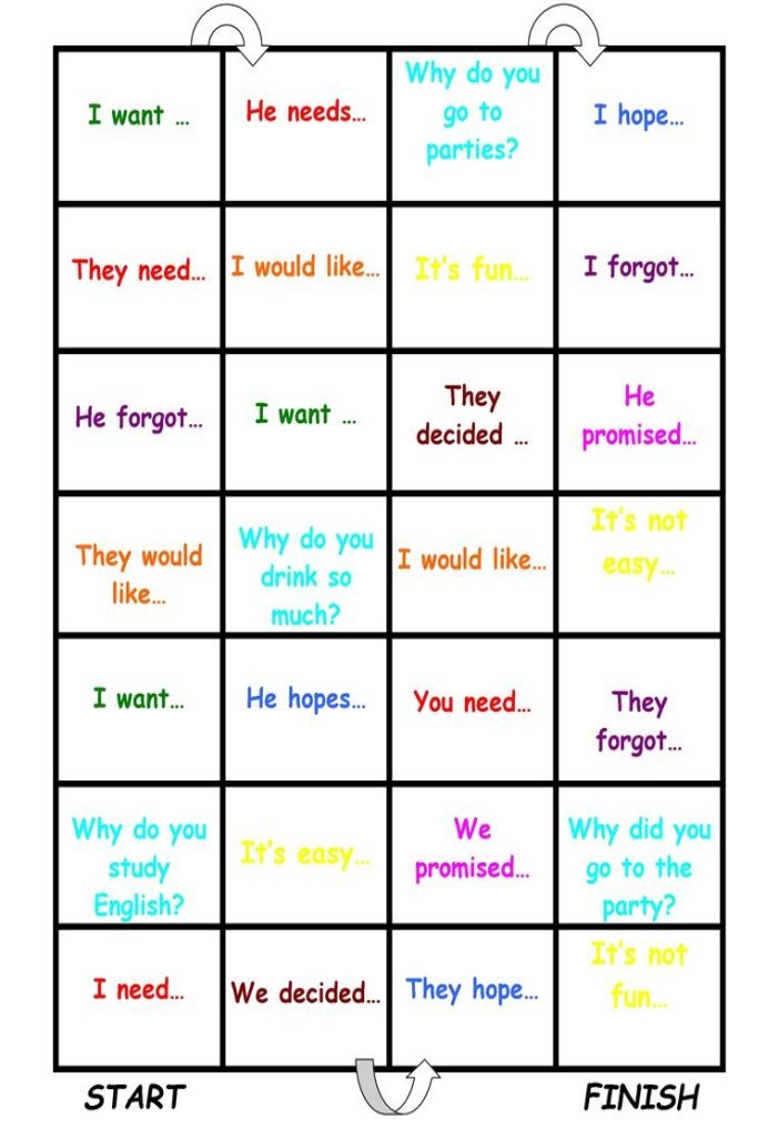Infinitive With To Board Game English Esl Worksheets For Grammar ...